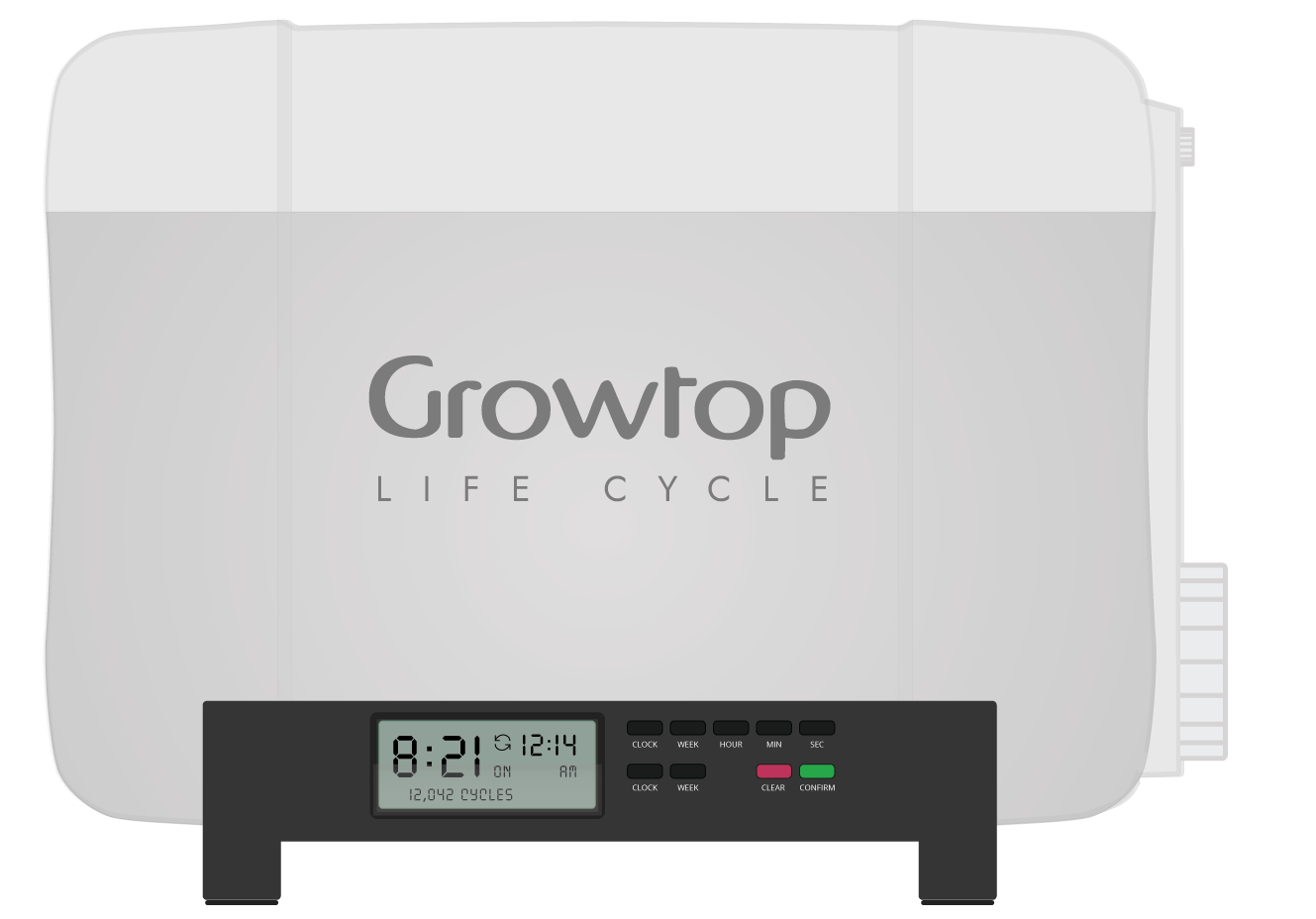 GrowTop LifeCycle Side View
